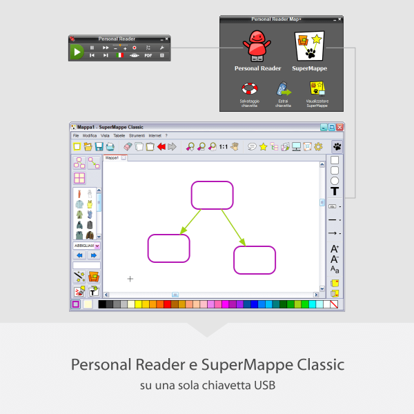 Personal Reader e SuperMappe Classic - Personal Reader map plus