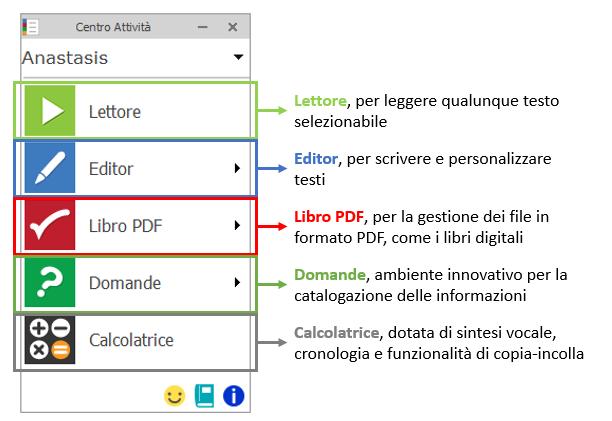 I moduli di ePico: Lettore, Editor, Libro PDF, Domande, Calcolatrice