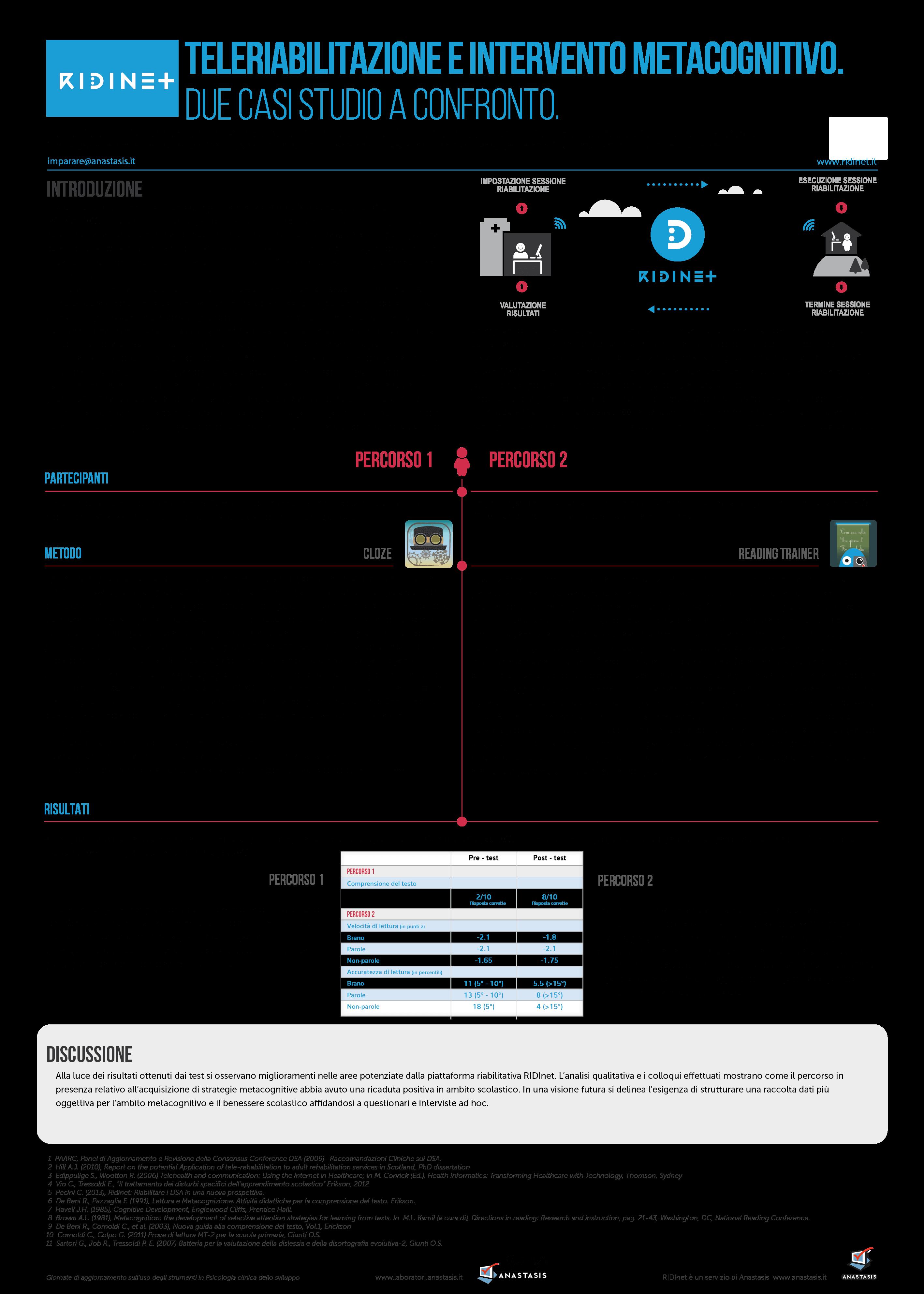 Poster Teleriabilitazione e intervento metacognitivo
