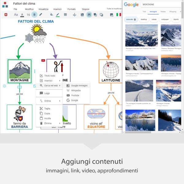 SuperMappeX - Aggiungi Contenuti: immagini, link, video , approfondimenti