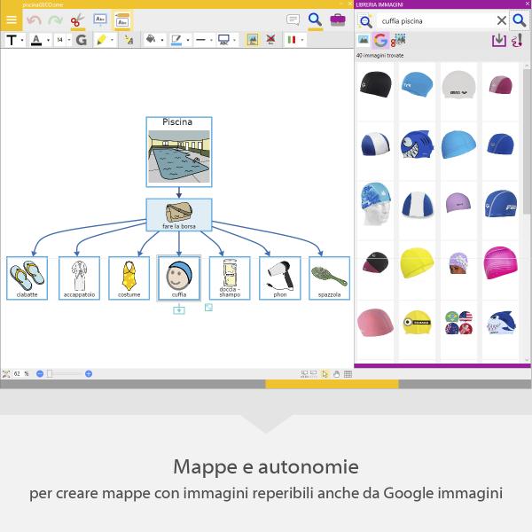 GECO Kit Autismo mappa