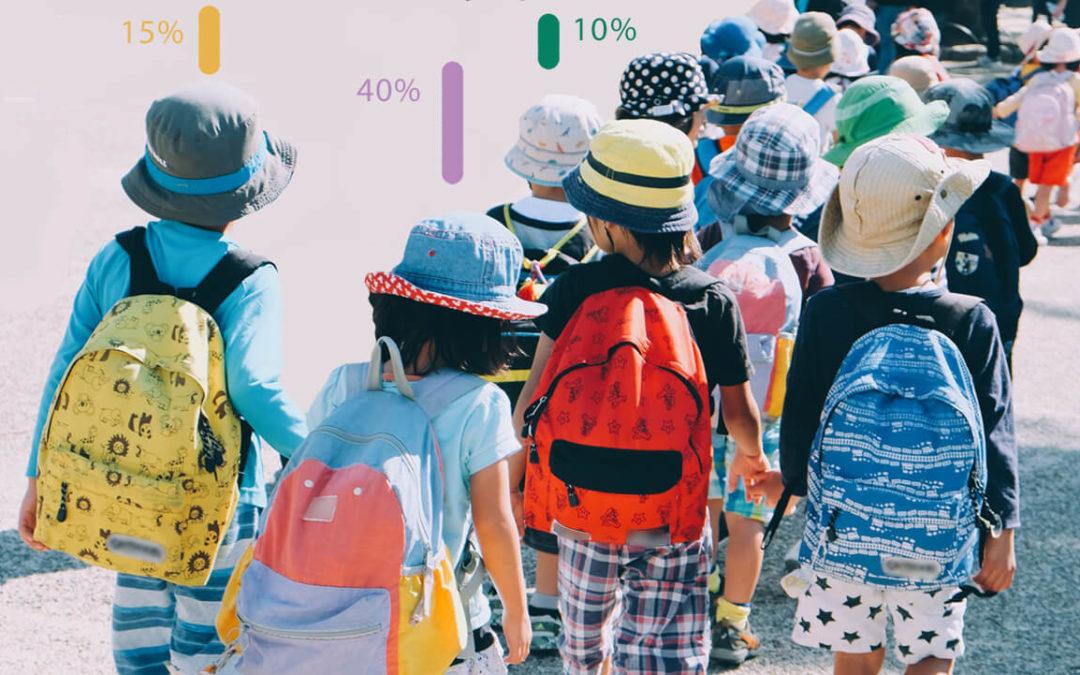 Individuazione precoce del rischio DSA nella scuola primaria: perché è importante